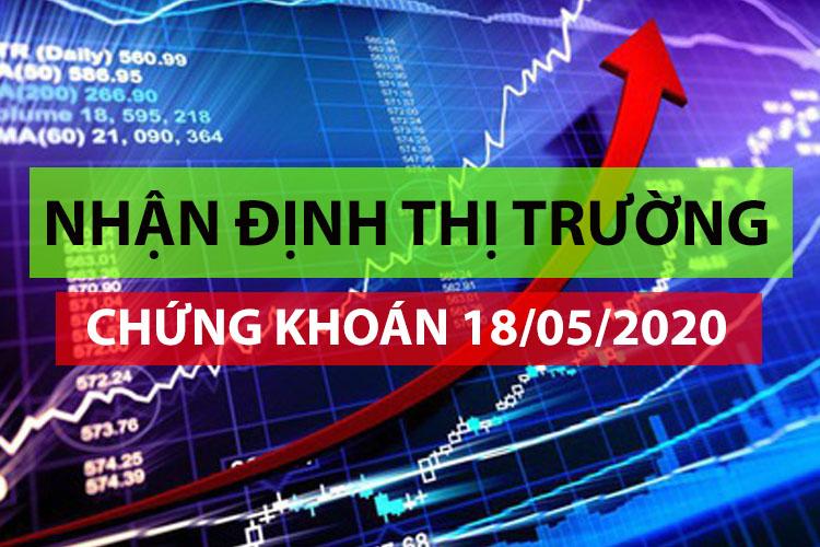 Phân tích xu hướng thị trường chứng khoán ngày 18/05