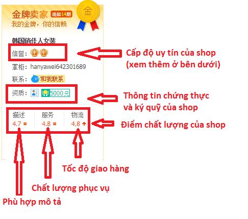 Khung đánh giá cơ bản của shop trên Taobao