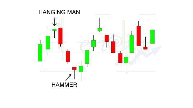 Nến người treo cổ (Hanging Man)