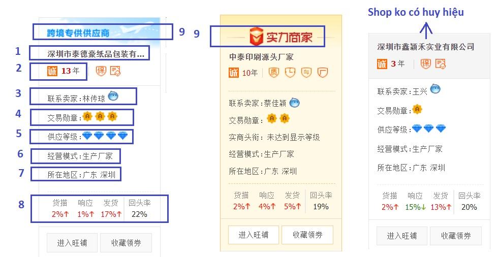 Vùng thông tin cơ bản của 03 shop với level khách nhau