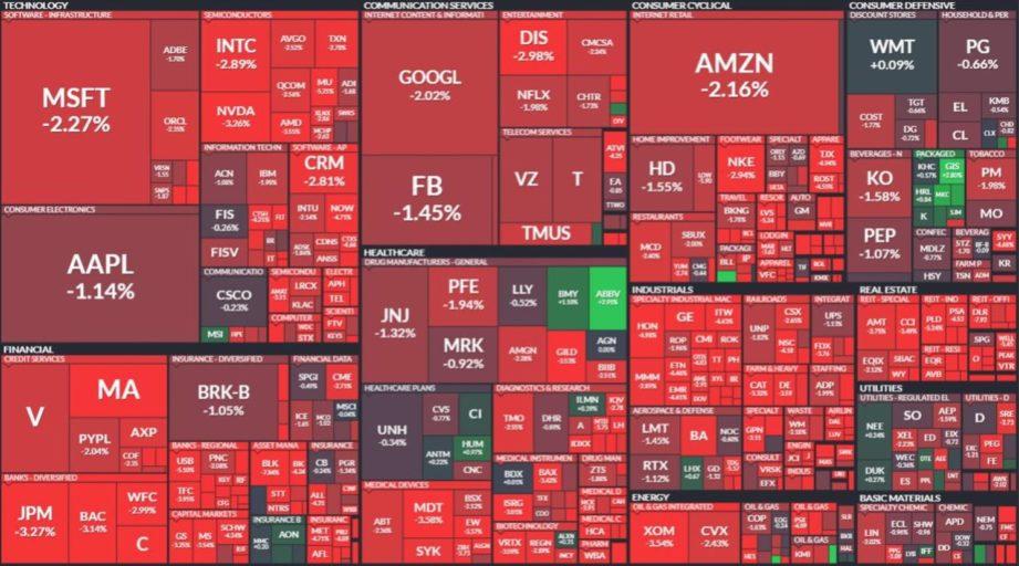 Thị trường chung ngày 13/05/2020