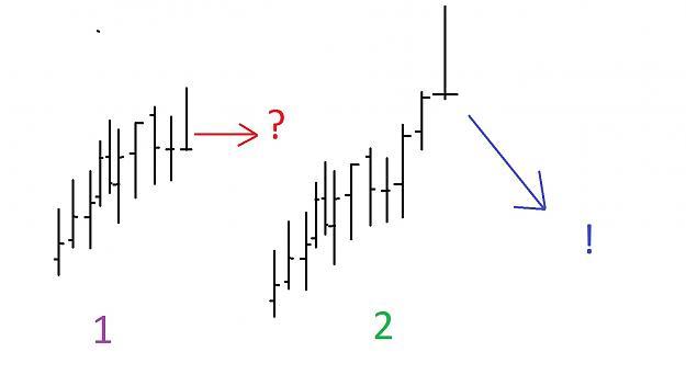 Nhận biết 1 pinbar đẹp khi trade ngược xu hướng