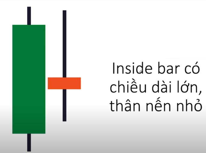 Inside bar có chiều dài lớn và thân nến nhỏ