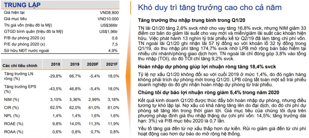 Ngân hàng TMCP Bưu Điện Liên Việt (LPB)