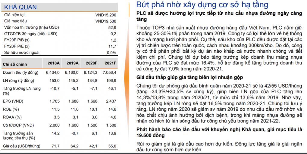 Tổng Công ty Hóa dầu Petrolimex – CTCP (PLC)