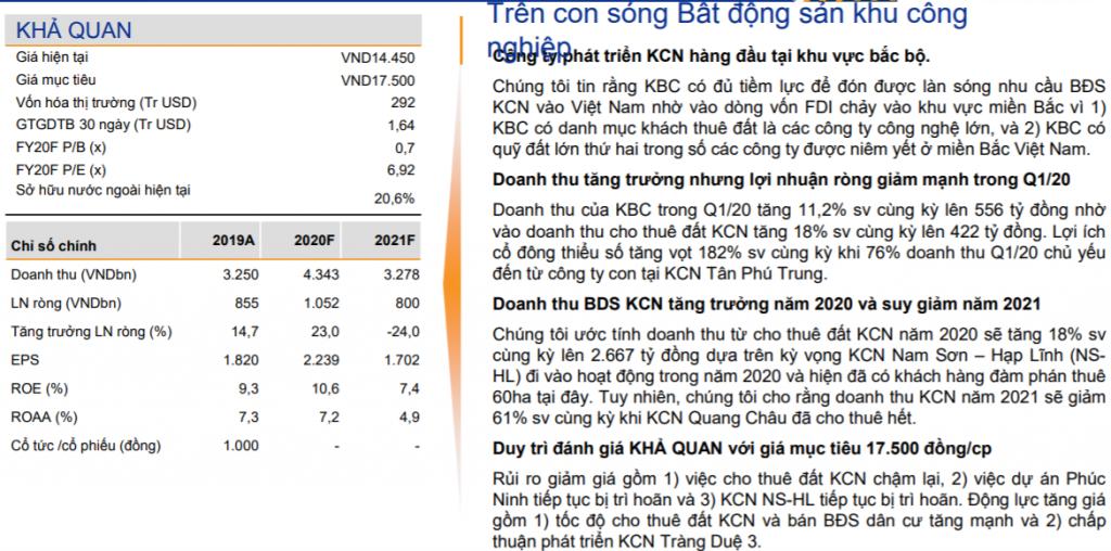 TCT Phát 65 triển Đô thị Kinh Bắc (KBC)