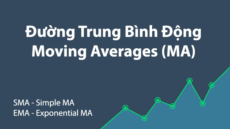 Giao dịch theo xu hướng với đường Trung bình động Moving Everage (MA)