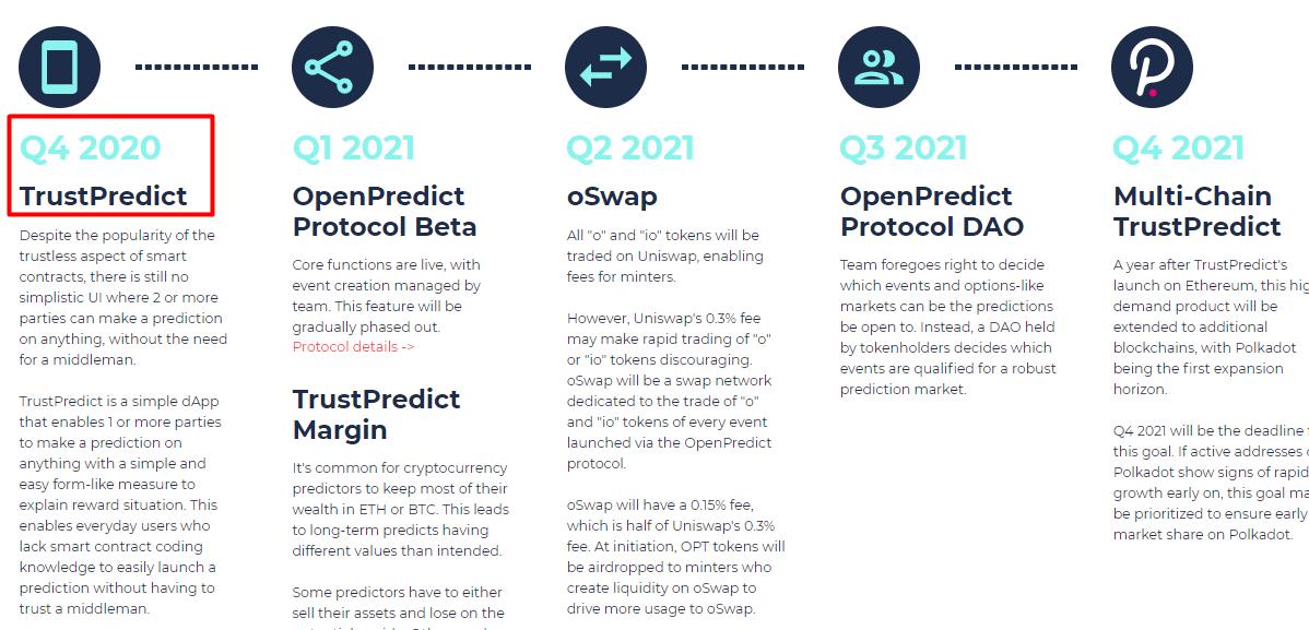Kỳ vọng sản phẩm TrustPredict trong Quý 4/2020
