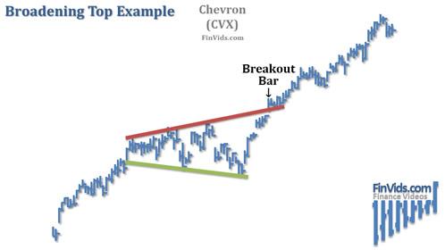 Ví dụ về mô hình Broadening Top