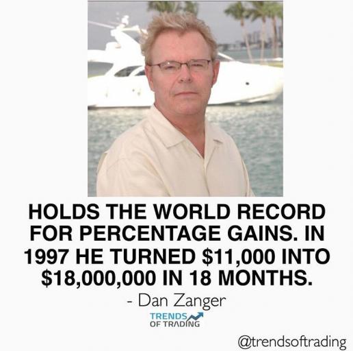 Bậc thầy chứng khoán - Đầu tư tăng trưởng - Dan Zanger