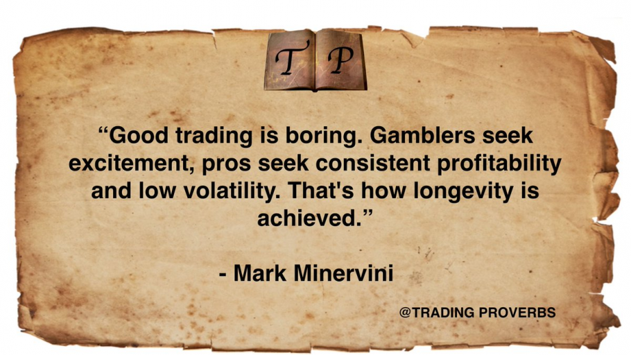 Câu nói nổi tiếng - Huyền thoại Mark Minervini – Nhà đầu tư thành công