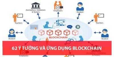 Các ứng dụng blockchain: Tổng hợp 62 ý tưởng vĩ đại cho bạn