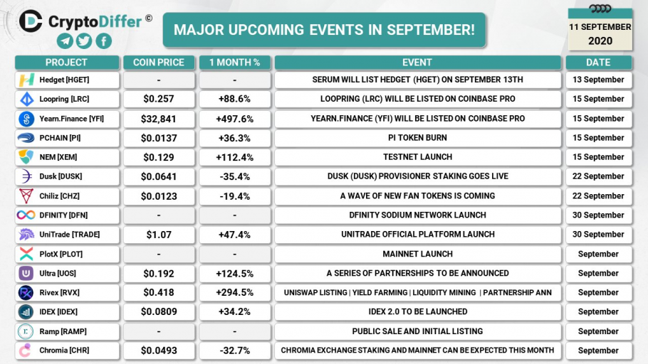 Major upcoming crypto events in August (2020-09-11)