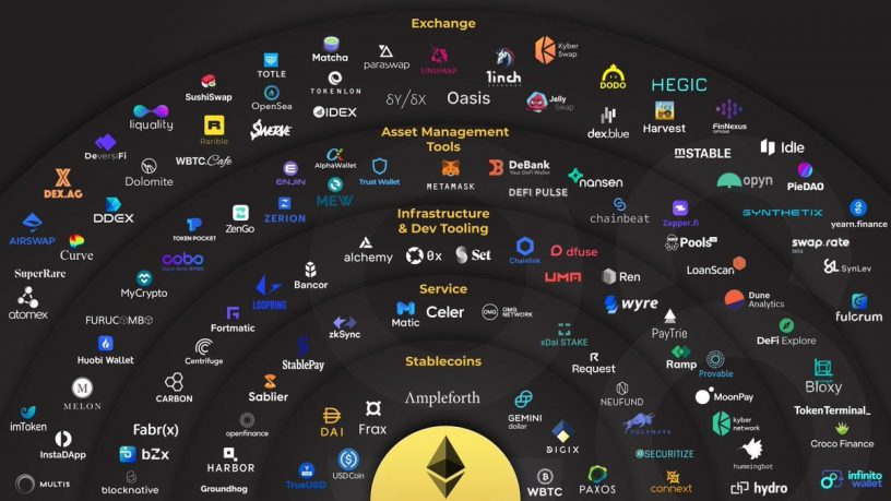 ethereum-ecosystem
