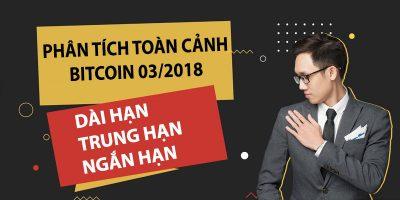 Phân tích DÀI/TRUNG/NGẮN hạn giá Bitcoin BTC/USD của Hoàng Linh -Bài viết hay để tham khảo
