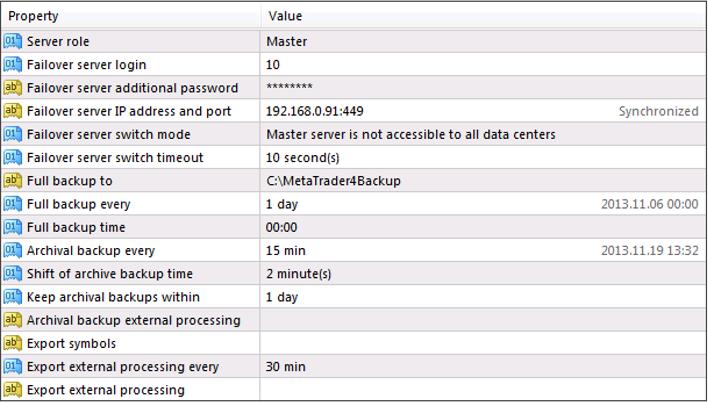 Chuyển server tự động (Switching automcatically)