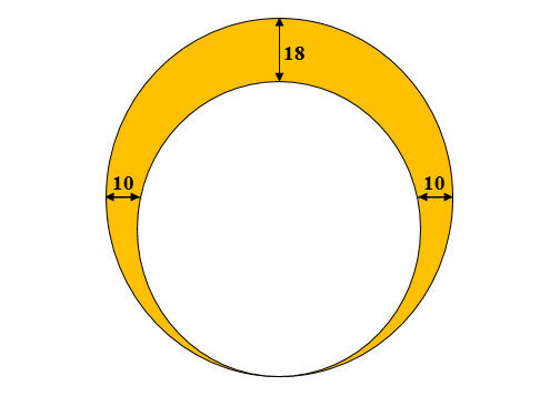 Bài toán Tính diện tích bề mặt chiếc nhẫn vàng