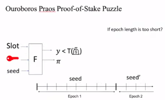 Cơ chế đồng thuận Proof-of-Stake Puzzle - Vietnam Blockchain Innovation