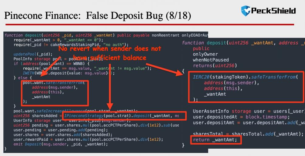 Lỗi không kiểm tra kết quả trả về của lệnh safeTransferFrom()