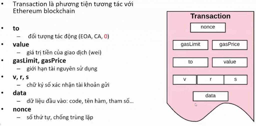 Giao dịch transaction